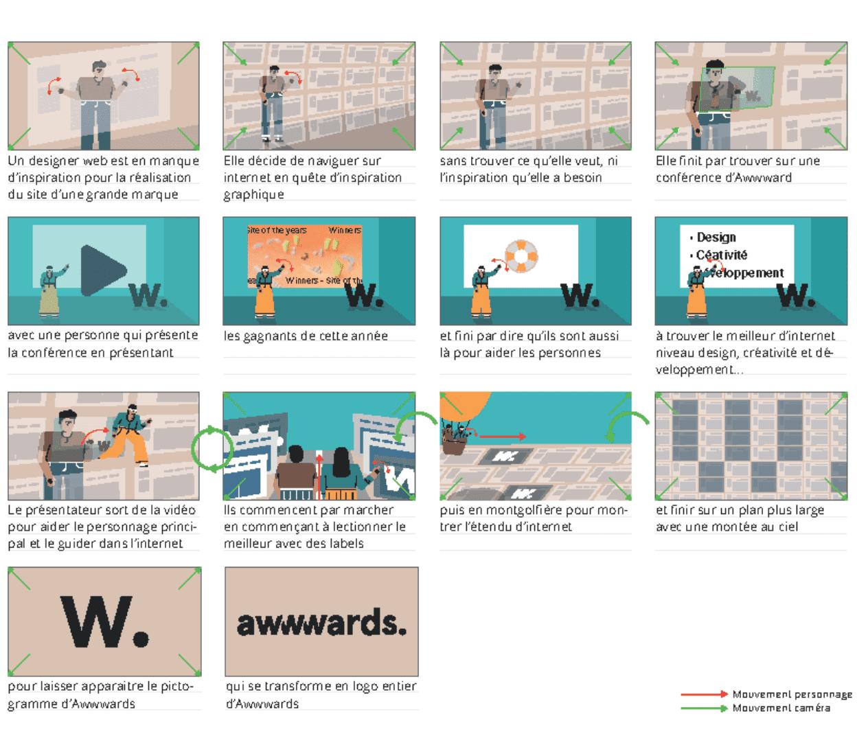 Awwwards 2 - Arnaud Le Roux - Directeur Artistique Digital & Développeur Front-End